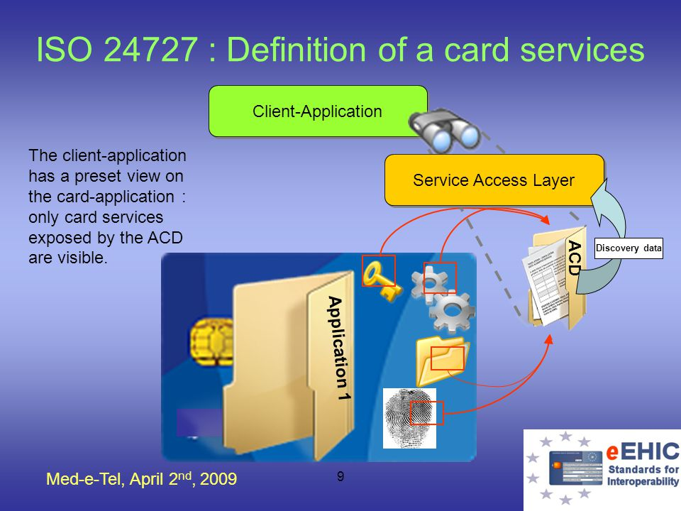 Med-e-Tel, April 2 nd, 2009 9 ISO 24727 : Definition of a card services Application 1 Client-Application ACD Service Access Layer The client-applicati