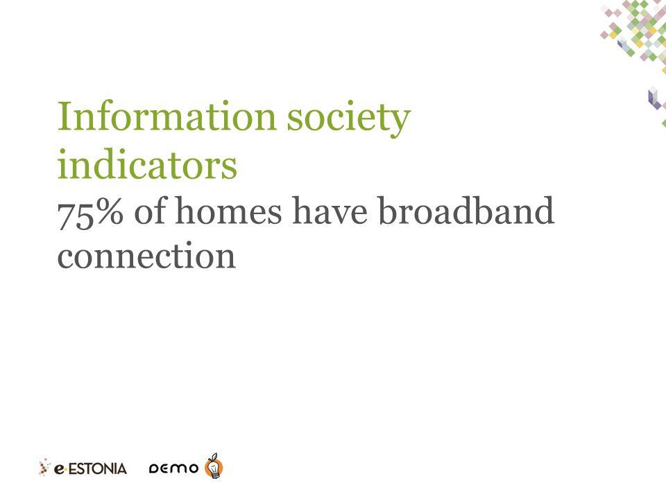 Information society indicators 75% of homes have broadband connection