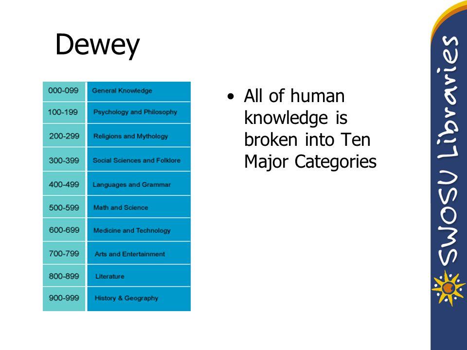 Dewey All of human knowledge is broken into Ten Major Categories