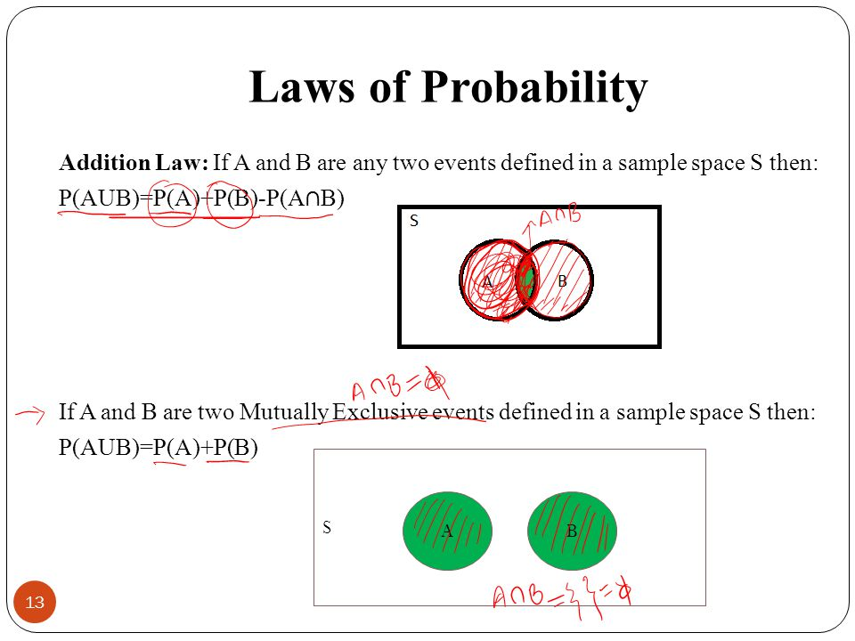 Laws of Probability 13 S AB