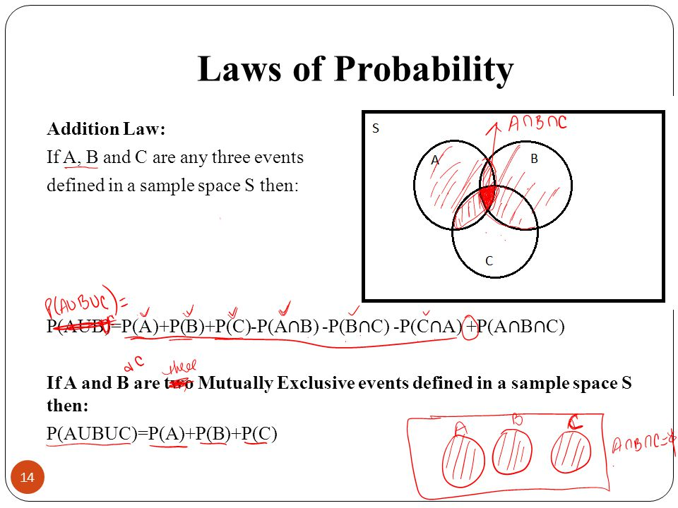 Laws of Probability 14