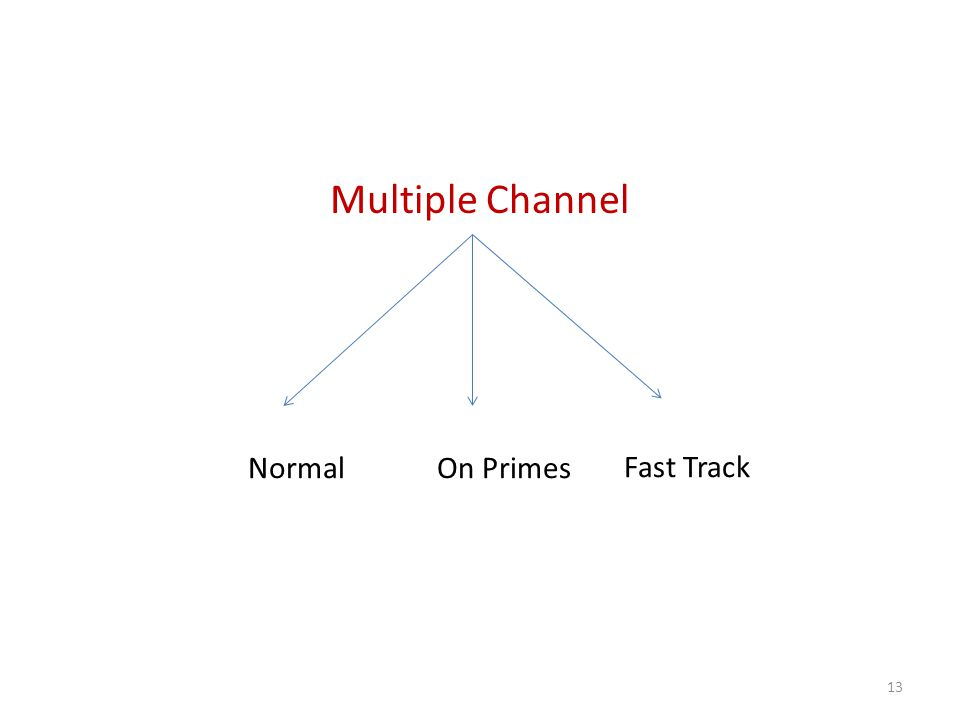 Multiple Channel 13 Normal Fast Track On Primes