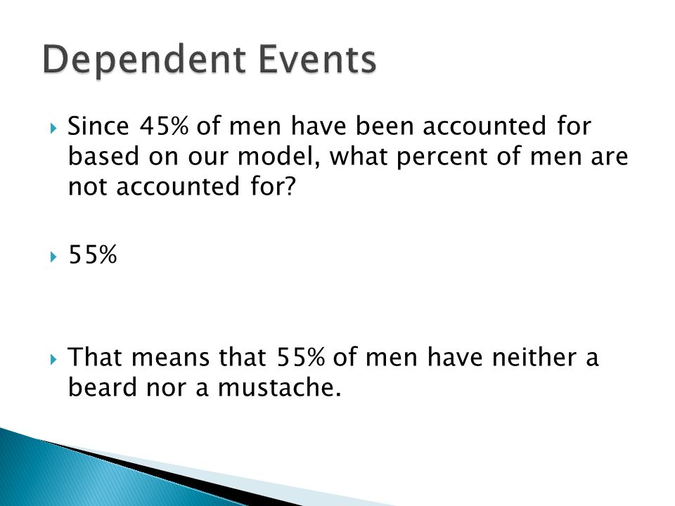 Since 45% of men have been accounted for based on our model, what percent of men are not accounted for.
