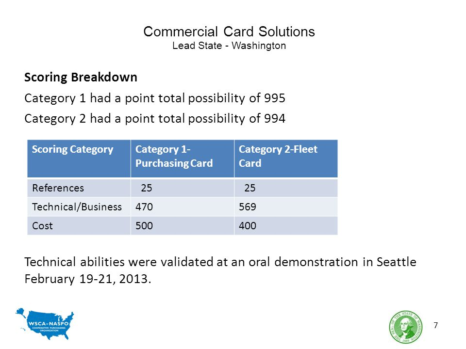 Commercial Card Solutions Lead State - Washington Scoring Breakdown Category 1 had a point total possibility of 995 Category 2 had a point total possibility of 994 Technical abilities were validated at an oral demonstration in Seattle February 19-21, 2013.