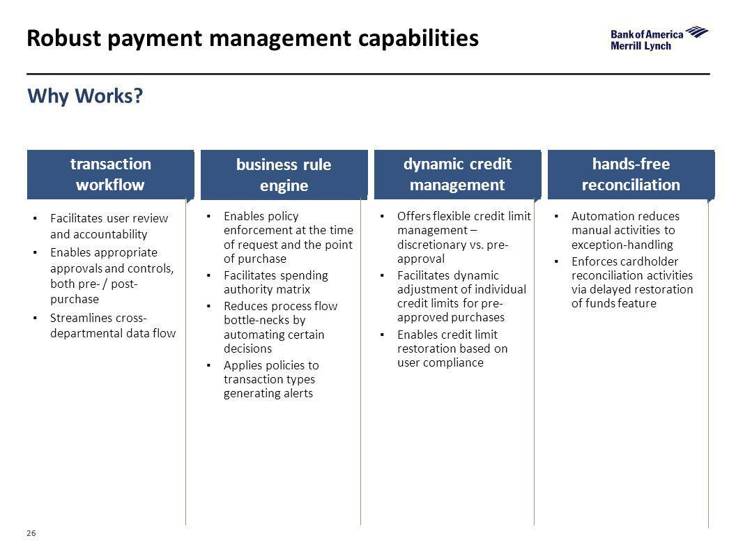 26 Robust payment management capabilities Why Works? dynamic credit management hands-free reconciliation business rule engine transaction workflow Fac