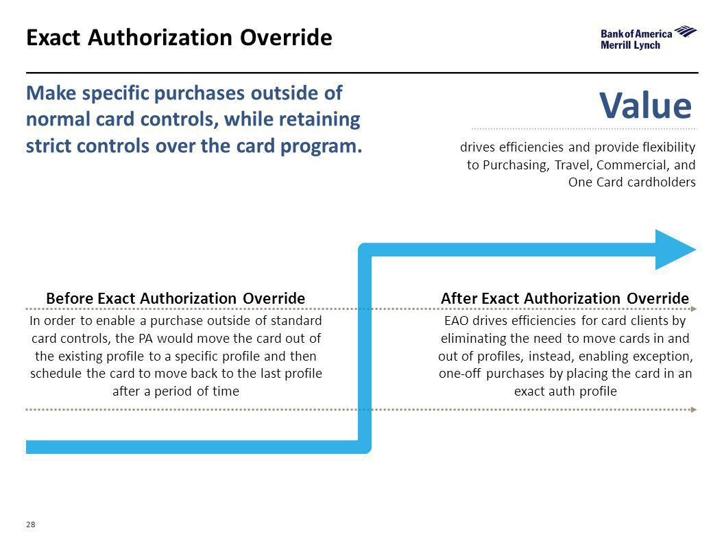 28 Exact Authorization Override Value drives efficiencies and provide flexibility to Purchasing, Travel, Commercial, and One Card cardholders Before E