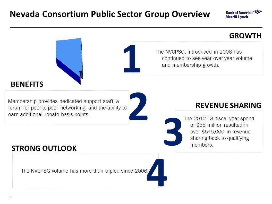 55 Nevada Consortium Public Sector Group Overview The NVCPSG, introduced in 2006 has continued to see year over year volume and membership growth. Mem