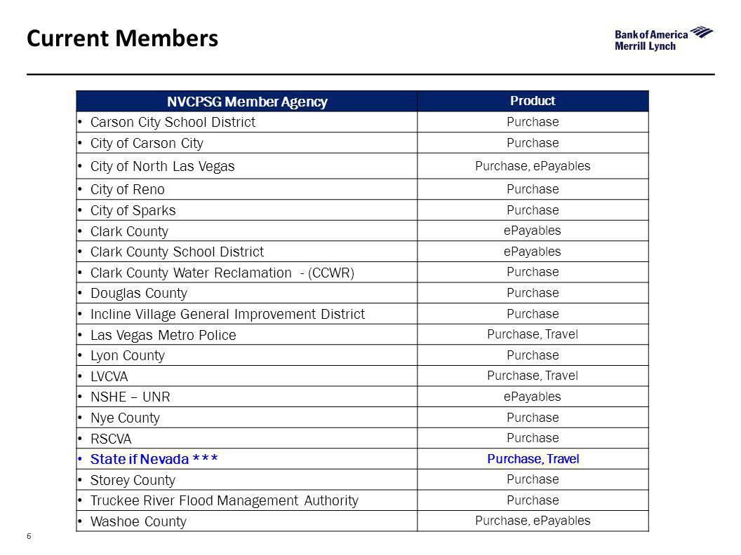 66 Current Members NVCPSG Member Agency Product Carson City School District Purchase City of Carson City Purchase City of North Las Vegas Purchase, eP