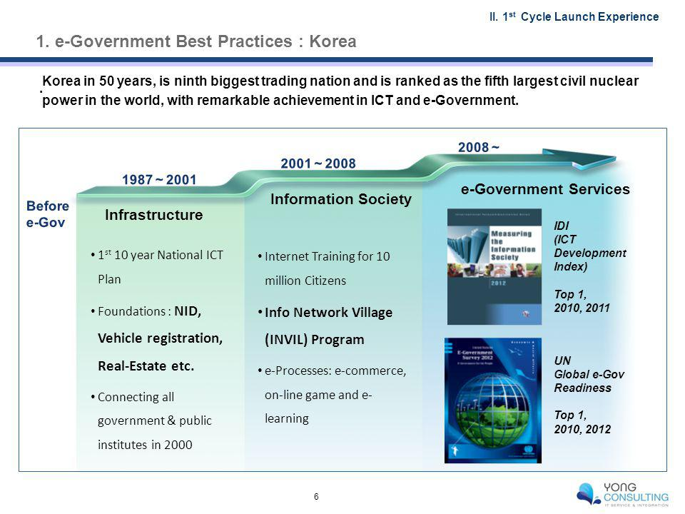 1. e-Government Best Practices : Korea Korea in 50 years, is ninth biggest trading nation and is ranked as the fifth largest civil nuclear power in th