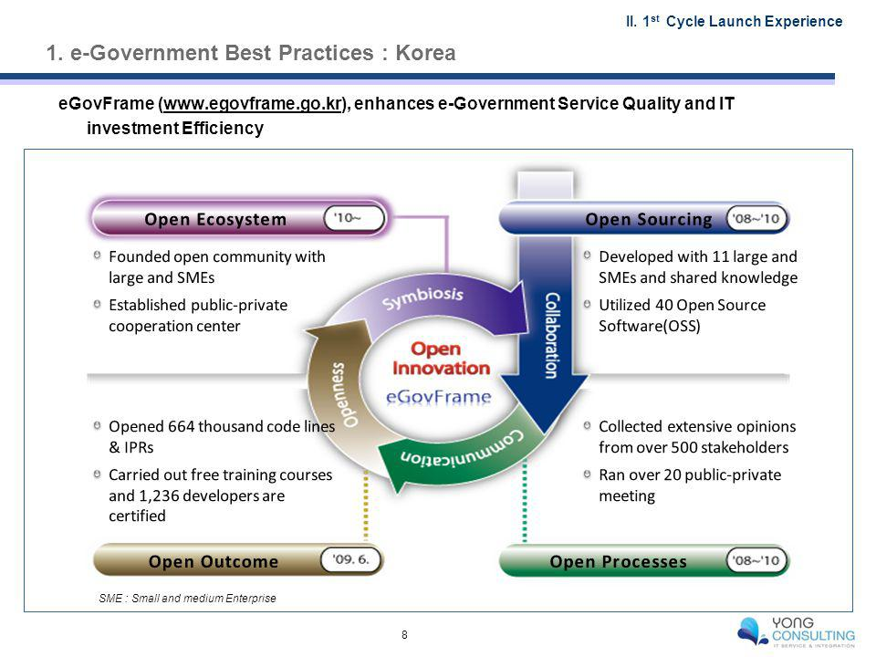 1. e-Government Best Practices : Korea eGovFrame (www.egovframe.go.kr), enhances e-Government Service Quality and IT investment Efficiency II. 1 st Cy