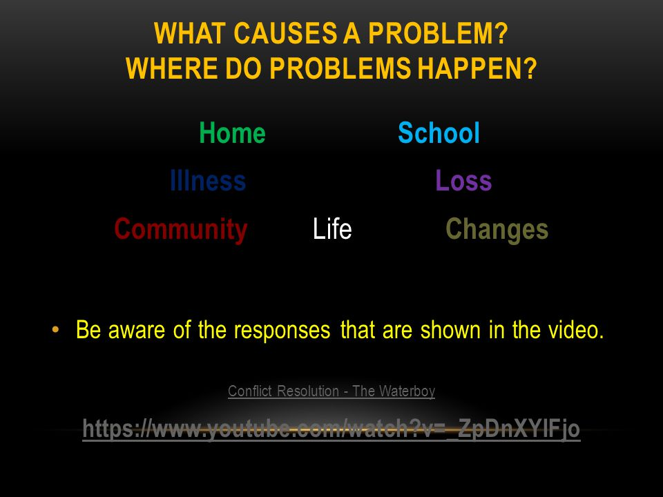 WHAT CAUSES A PROBLEM? WHERE DO PROBLEMS HAPPEN? HomeSchool IllnessLoss Community Life Changes Be aware of the responses that are shown in the video.