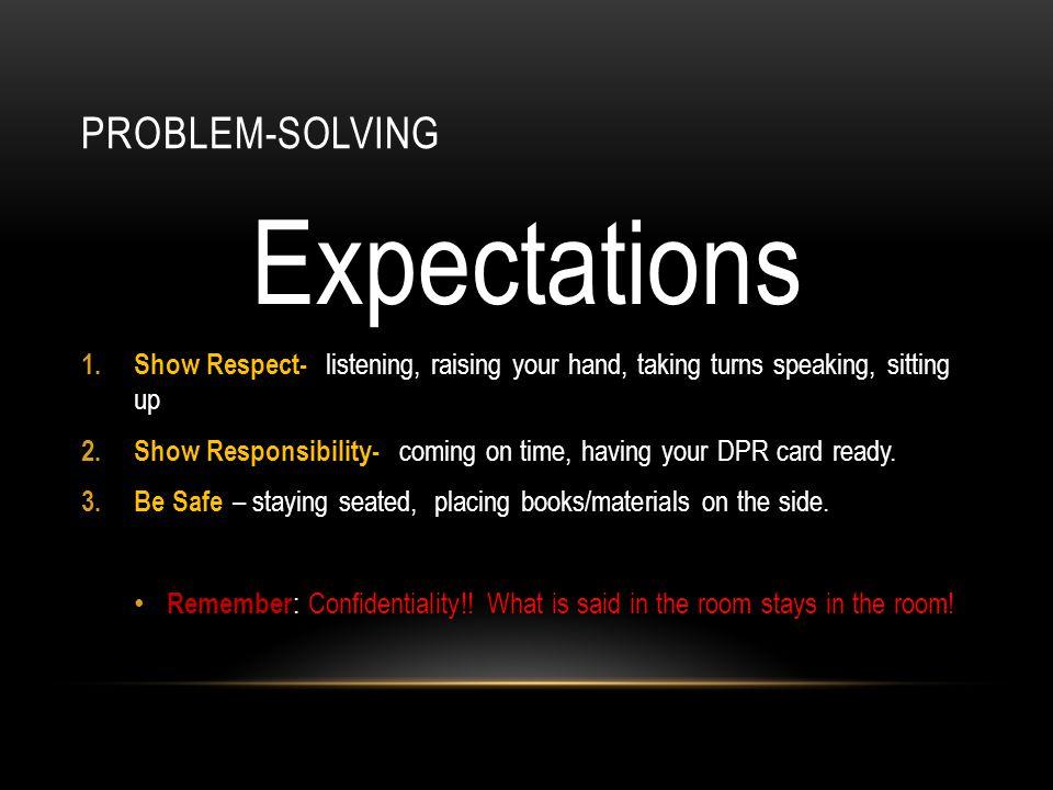 Synonym Of Problem Solving