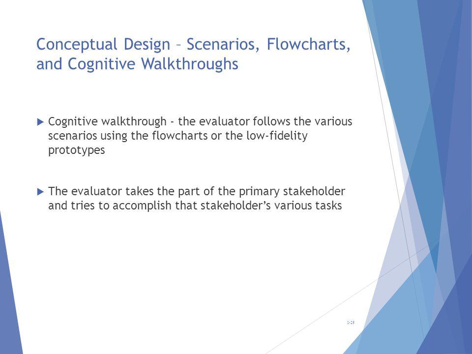 Conceptual Design – Scenarios, Flowcharts, and Cognitive Walkthroughs Cognitive walkthrough - the evaluator follows the various scenarios using the fl