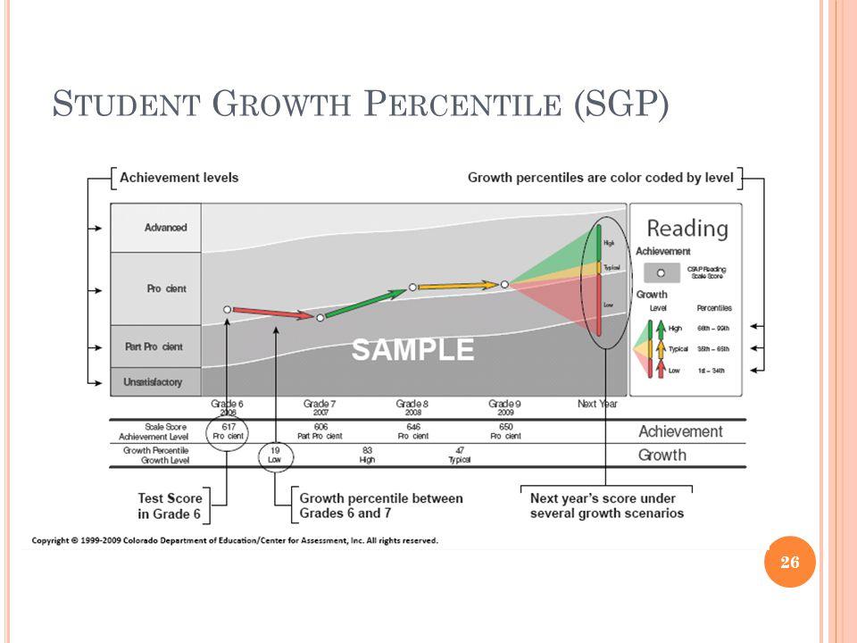 S TUDENT G ROWTH P ERCENTILE (SGP) 26