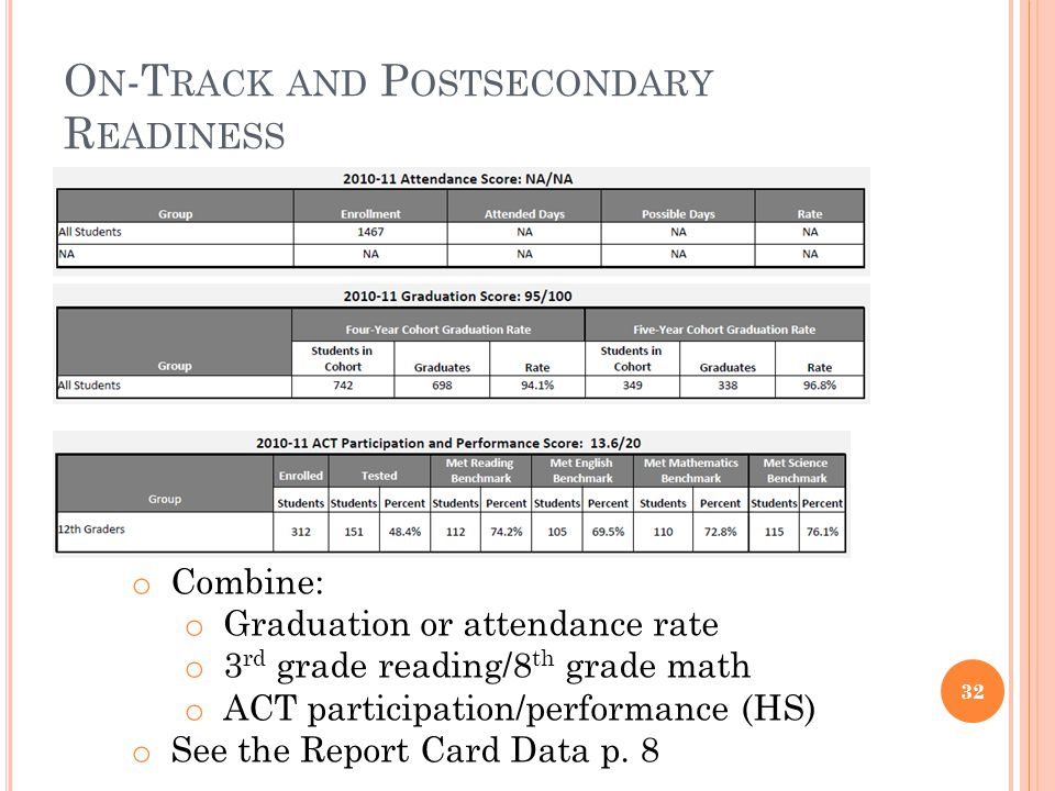 O N -T RACK AND P OSTSECONDARY R EADINESS 32 o Combine: o Graduation or attendance rate o 3 rd grade reading/8 th grade math o ACT participation/performance (HS) o See the Report Card Data p.