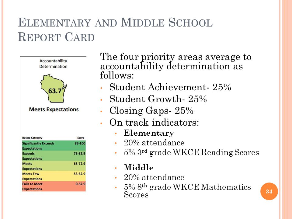 E LEMENTARY AND M IDDLE S CHOOL R EPORT C ARD The four priority areas average to accountability determination as follows: Student Achievement- 25% Student Growth- 25% Closing Gaps- 25% On track indicators: Elementary 20% attendance 5% 3 rd grade WKCE Reading Scores Middle 20% attendance 5% 8 th grade WKCE Mathematics Scores 34