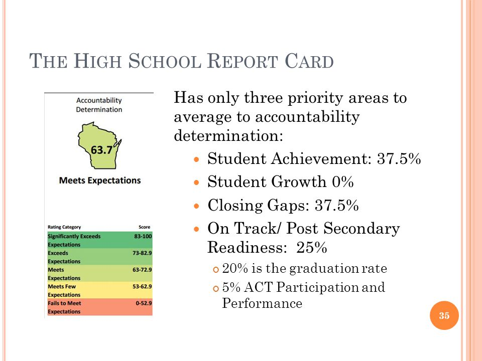 T HE H IGH S CHOOL R EPORT C ARD Has only three priority areas to average to accountability determination: Student Achievement: 37.5% Student Growth 0
