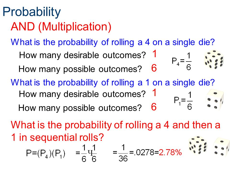 Probability AND (Multiplication) What is the probability of rolling a 4 on a single die? How many possible outcomes? How many desirable outcomes? 1 6