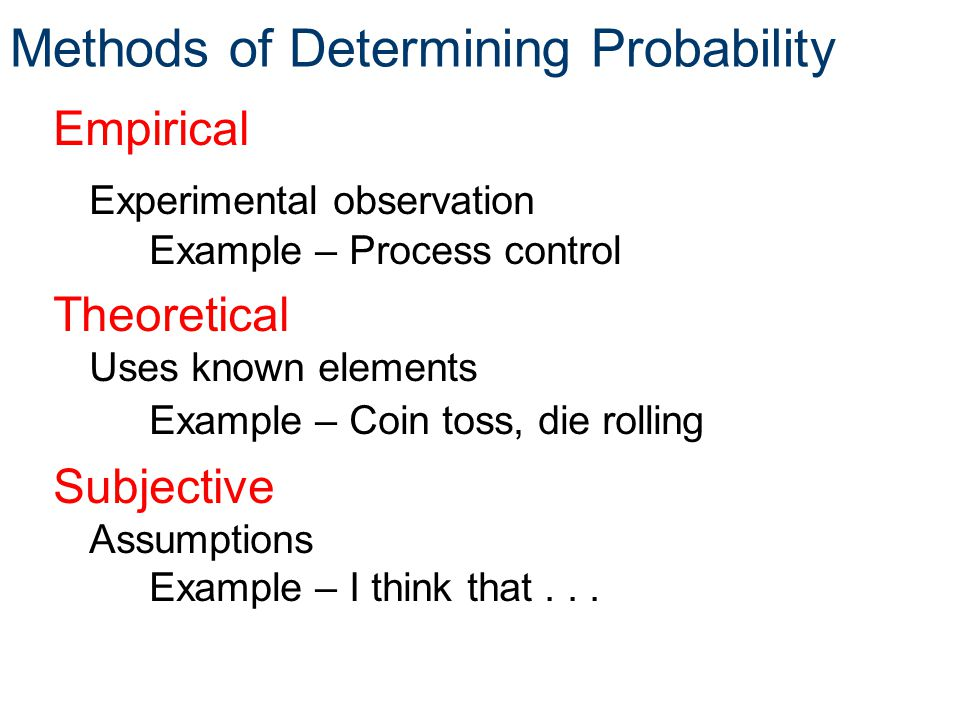 Methods of Determining Probability Empirical Experimental observation Example – Process control Theoretical Uses known elements Example – Coin toss, d