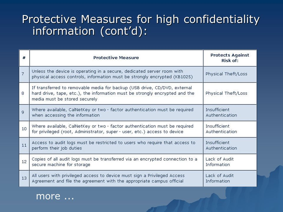 Protective Measures for high confidentiality information (contd): more...