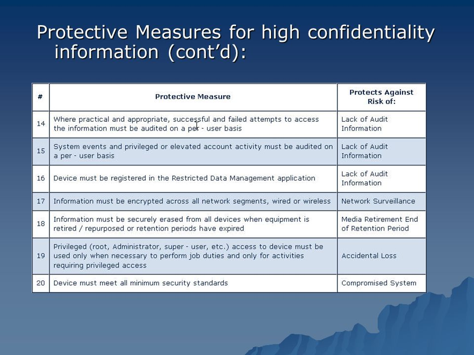 Protective Measures for high confidentiality information (contd):