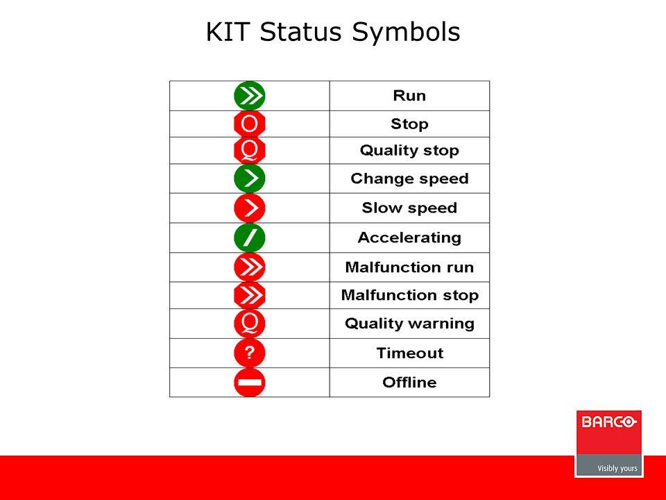KIT Status Symbols