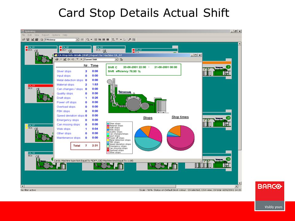 Card Stop Details Actual Shift