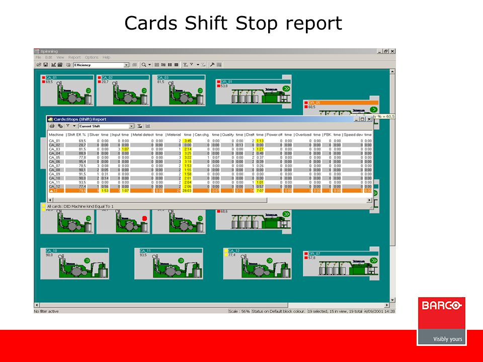Cards Shift Stop report