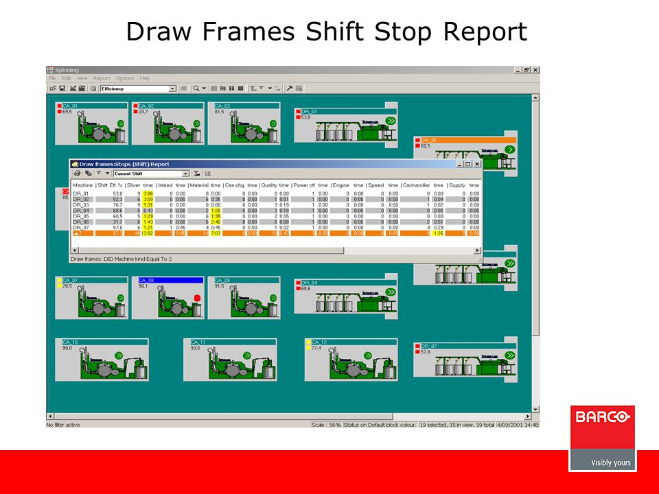 Draw Frames Shift Stop Report