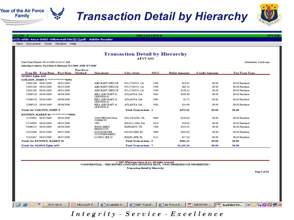 I n t e g r i t y - S e r v i c e - E x c e l l e n c e Transaction Detail by Hierarchy