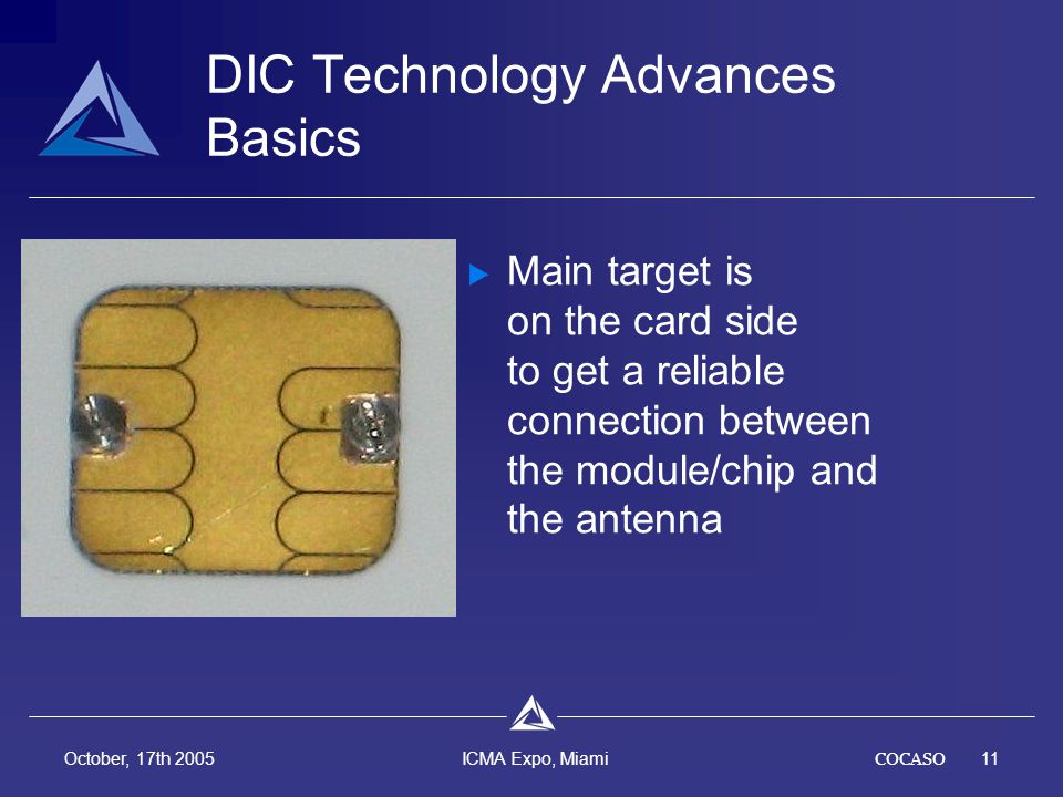 COCASO11 October, 17th 2005 ICMA Expo, Miami DIC Technology Advances Basics Main target is on the card side to get a reliable connection between the module/chip and the antenna