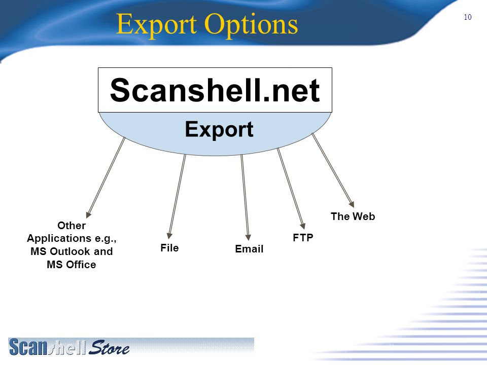 10 Export Options Scanshell.net Export Other Applications e.g., MS Outlook and MS Office File Email FTP The Web