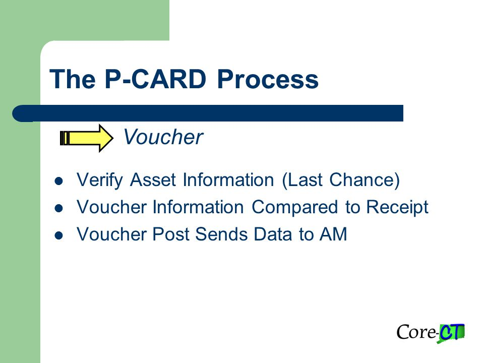 The P-CARD Process Voucher Verify Asset Information (Last Chance) Voucher Information Compared to Receipt Voucher Post Sends Data to AM