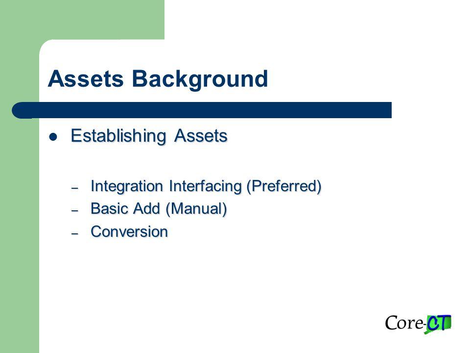 Assets Background Establishing Assets – Integration Interfacing (Preferred) – Basic Add (Manual) – Conversion