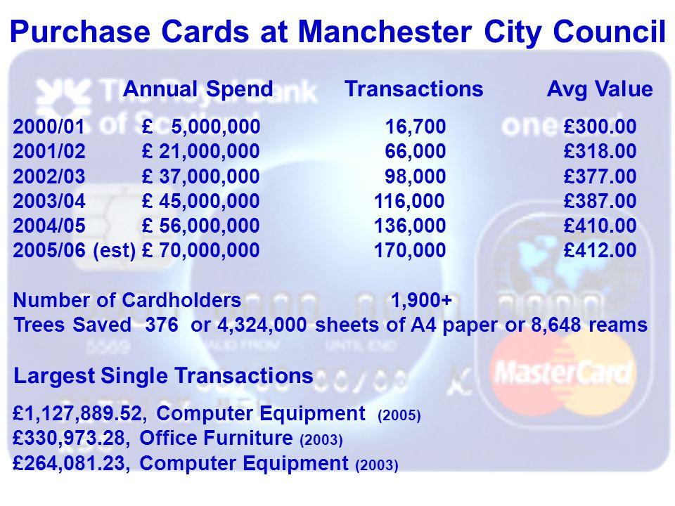 Annual SpendTransactionsAvg Value 2000/01£ 5,000,000 16,700 £300.00 2001/02£ 21,000,000 66,000 £318.00 2002/03£ 37,000,000 98,000 £377.00 2003/04£ 45,