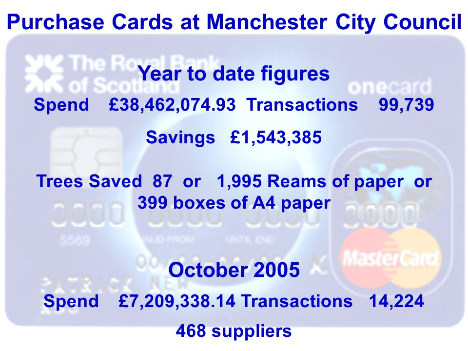 Purchase Cards at Manchester City Council Year to date figures Spend £38,462,074.93 Transactions 99,739 Savings £1,543,385 Trees Saved 87 or 1,995 Reams of paper or 399 boxes of A4 paper October 2005 Spend £7,209,338.14 Transactions 14,224 468 suppliers