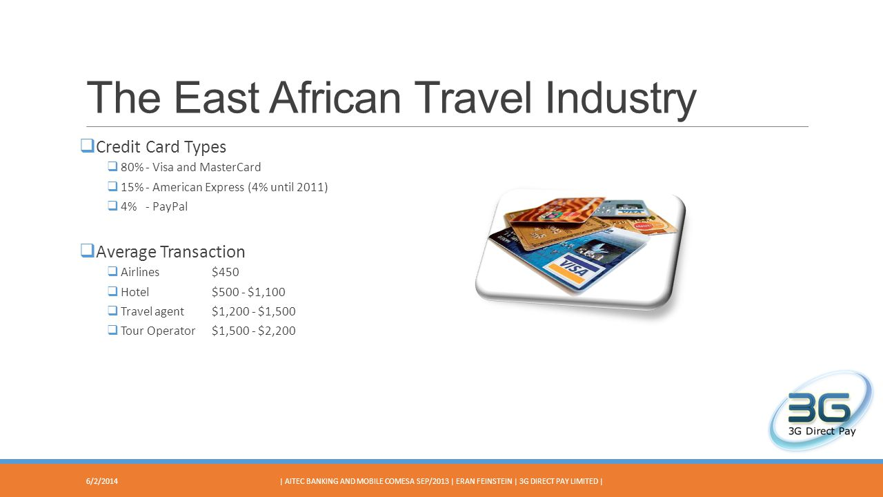 The East African Travel Industry Credit Card Types 80%- Visa and MasterCard 15%- American Express (4% until 2011) 4%- PayPal Average Transaction Airli