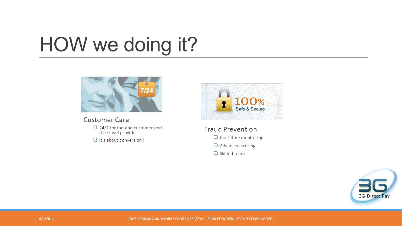 HOW we doing it? 6/2/2014| AITEC BANKING AND MOBILE COMESA SEP/2013 | ERAN FEINSTEIN | 3G DIRECT PAY LIMITED | Fraud Prevention Real-time monitoring A
