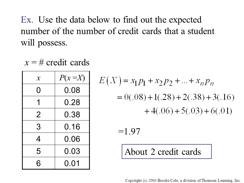 Copyright (c) 2004 Brooks/Cole, a division of Thomson Learning, Inc. Ex. Use the data below to find out the expected number of the number of credit ca