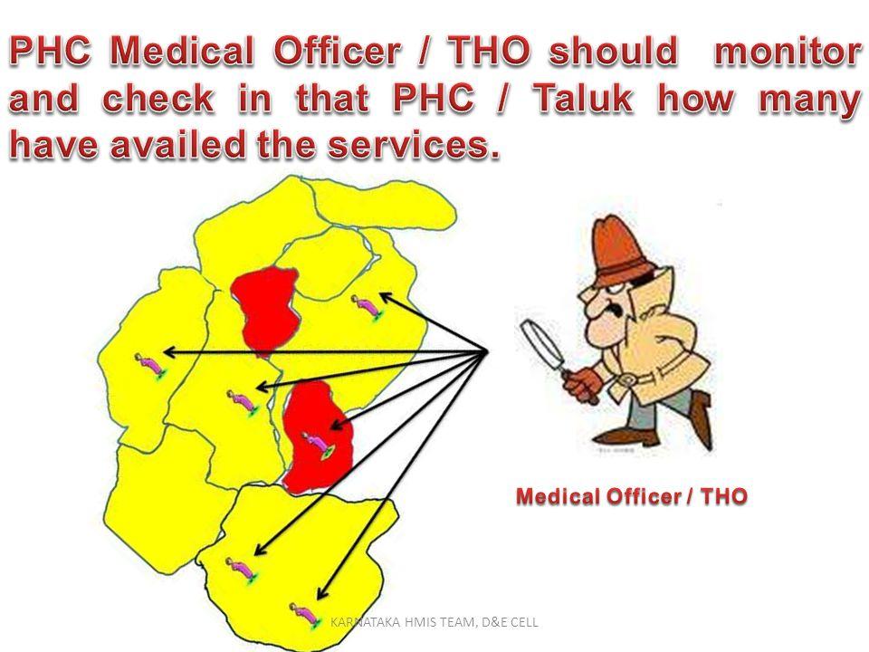 Ensure Services given at doorstep Send SMS KARNATAKA HMIS TEAM, D&E CELL