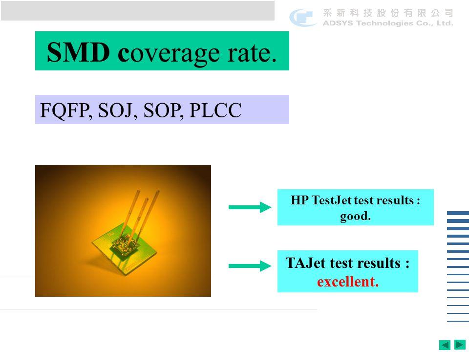 SMD coverage rate. FQFP, SOJ, SOP, PLCC HP TestJet test results : good. TAJet test results : excellent.