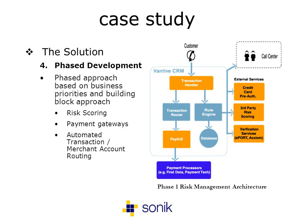 case study The Solution 4.Phased Development Phased approach based on business priorities and building block approach Risk Scoring Payment gateways Automated Transaction / Merchant Account Routing Phase 1 Risk Management Architecture