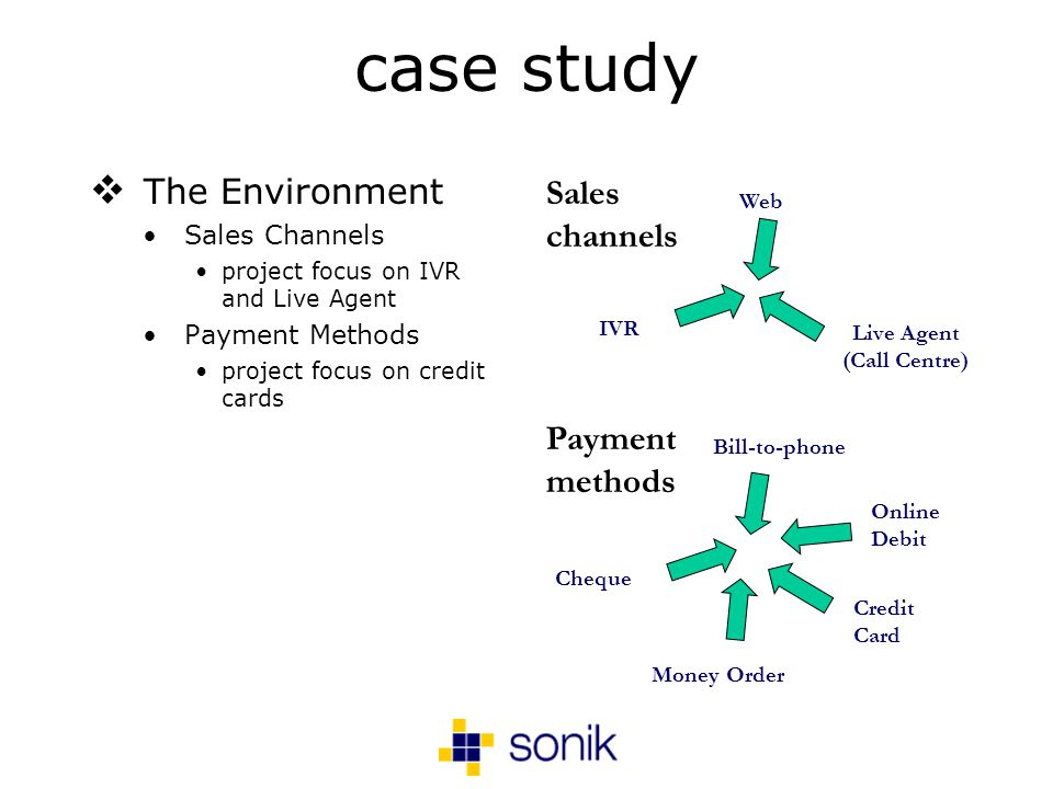 case study The Environment Sales Channels project focus on IVR and Live Agent Payment Methods project focus on credit cards Web Live Agent (Call Centre) IVR Sales channels Bill-to-phone Credit Card Cheque Payment methods Money Order Online Debit