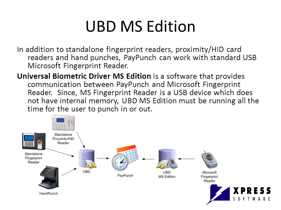 UBD MS Edition In addition to standalone fingerprint readers, proximity/HID card readers and hand punches, PayPunch can work with standard USB Microsoft Fingerprint Reader.