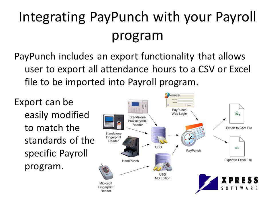Integrating PayPunch with your Payroll program PayPunch includes an export functionality that allows user to export all attendance hours to a CSV or Excel file to be imported into Payroll program.