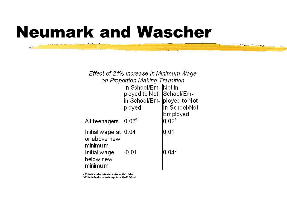 Neumark and Wascher