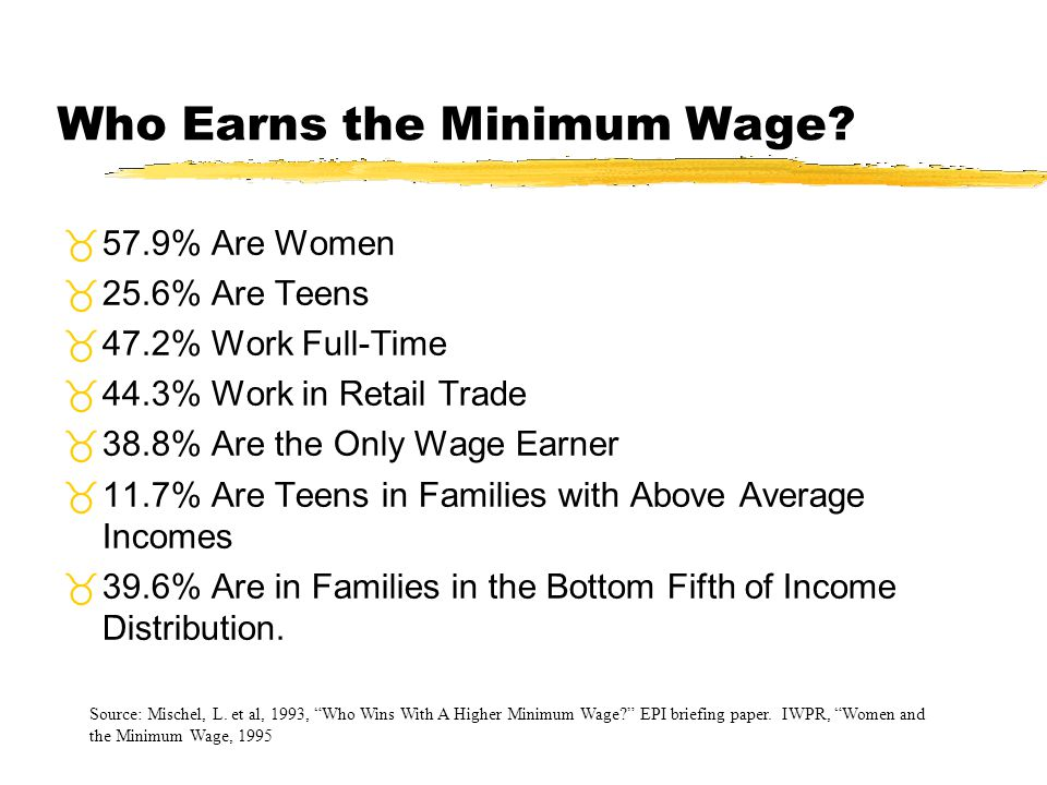 Who Earns the Minimum Wage? 57.9% Are Women 25.6% Are Teens 47.2% Work Full-Time 44.3% Work in Retail Trade 38.8% Are the Only Wage Earner 11.7% Are T