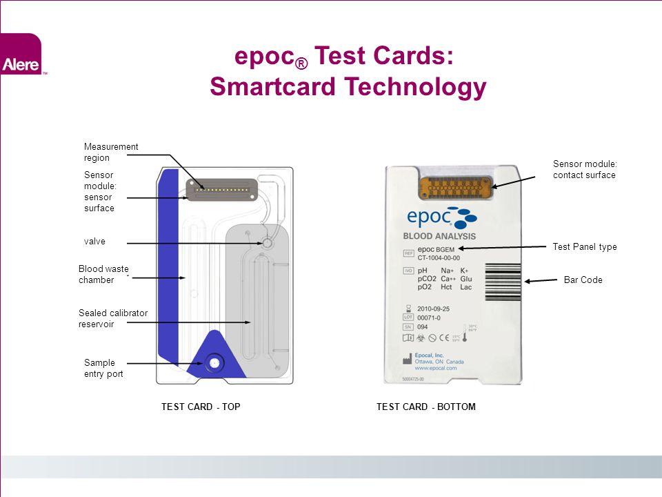 epoc ® BGEM Test Card Analytes