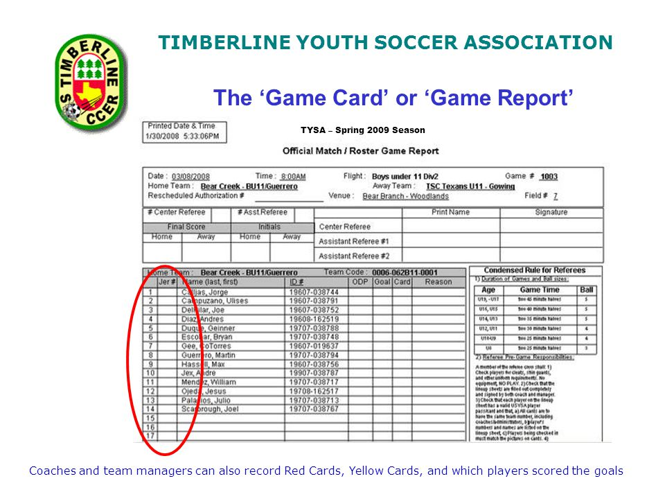 TIMBERLINE YOUTH SOCCER ASSOCIATION The Game Card or Game Report Coaches and team managers can also record Red Cards, Yellow Cards, and which players scored the goals TYSA – Spring 2009 Season