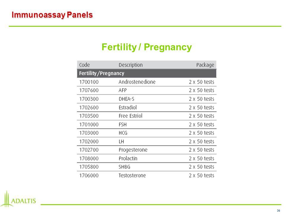 36 Immunoassay Panels Fertility / Pregnancy